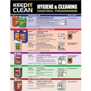 Keep It Clean Wallchart